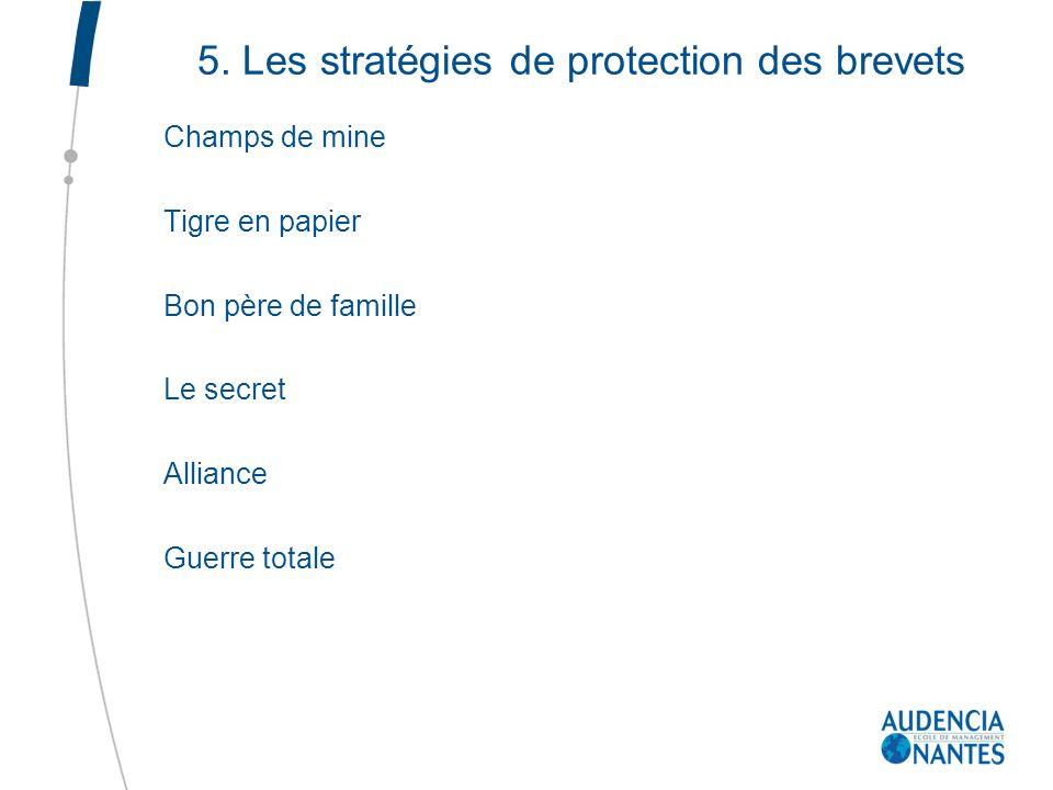 5. Les stratégies de protection des brevets Champs de mine Tigre en papier Bon père de famille Le secret Alliance Guerre totale