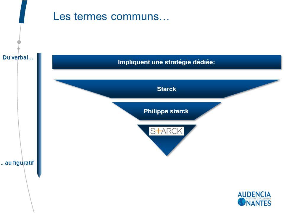 Impliquent une stratégie dédiée: Starck Philippe starck Du verbal….. au figuratif