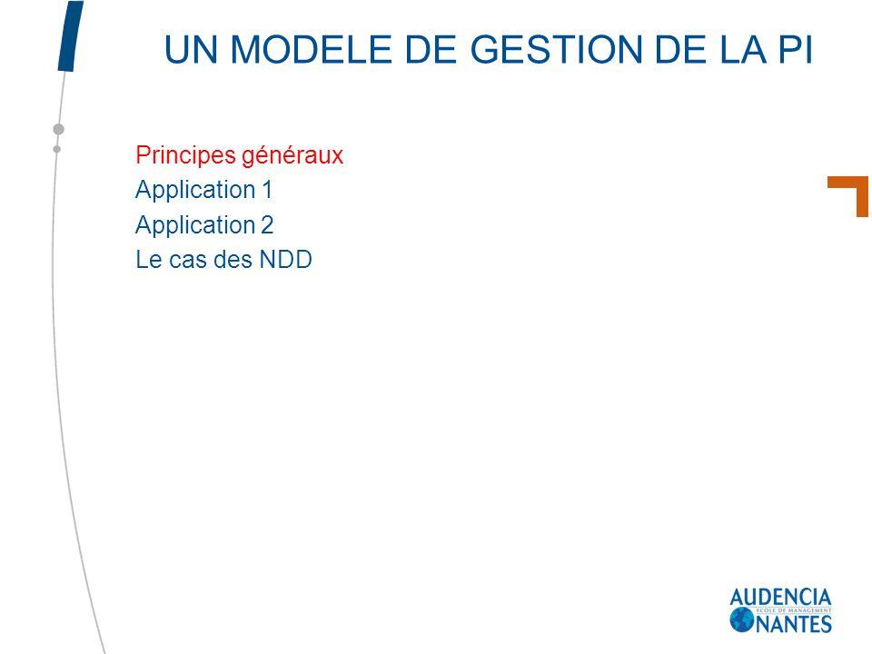 UN MODELE DE GESTION DE LA PI Principes généraux Application 1 Application 2 Le cas des NDD
