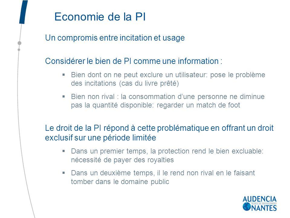 Economie de la PI Un compromis entre incitation et usage Considérer le bien de PI comme une information : Bien dont on ne peut exclure un utilisateur: