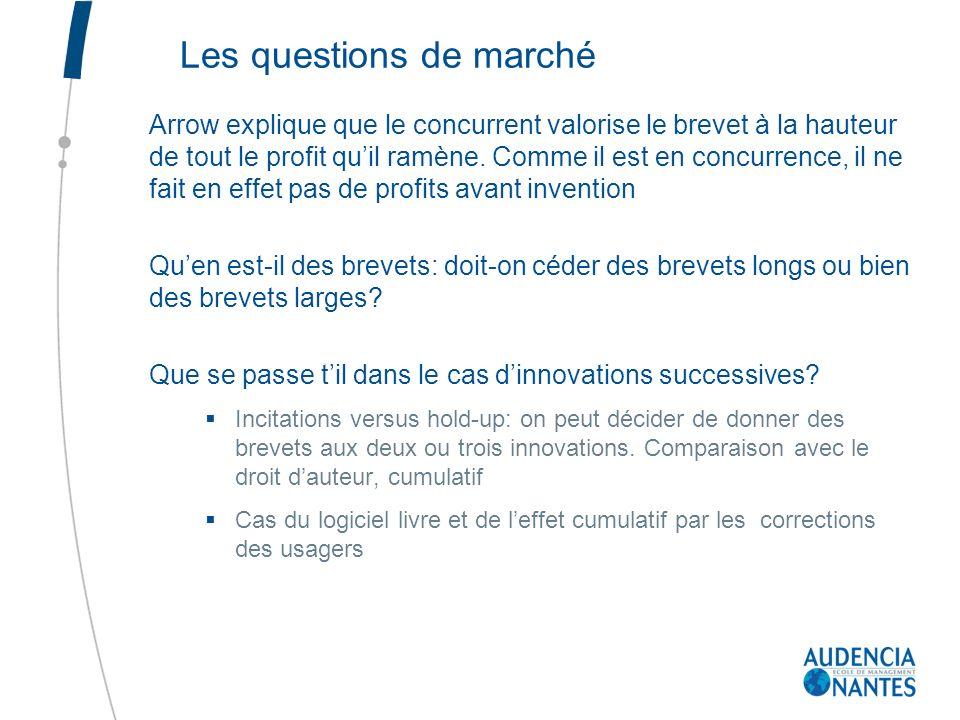 Les questions de marché Arrow explique que le concurrent valorise le brevet à la hauteur de tout le profit quil ramène. Comme il est en concurrence, i