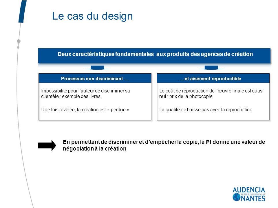 Le cas du design Deux caractéristiques fondamentales aux produits des agences de création Impossibilité pour lauteur de discriminer sa clientèle : exe