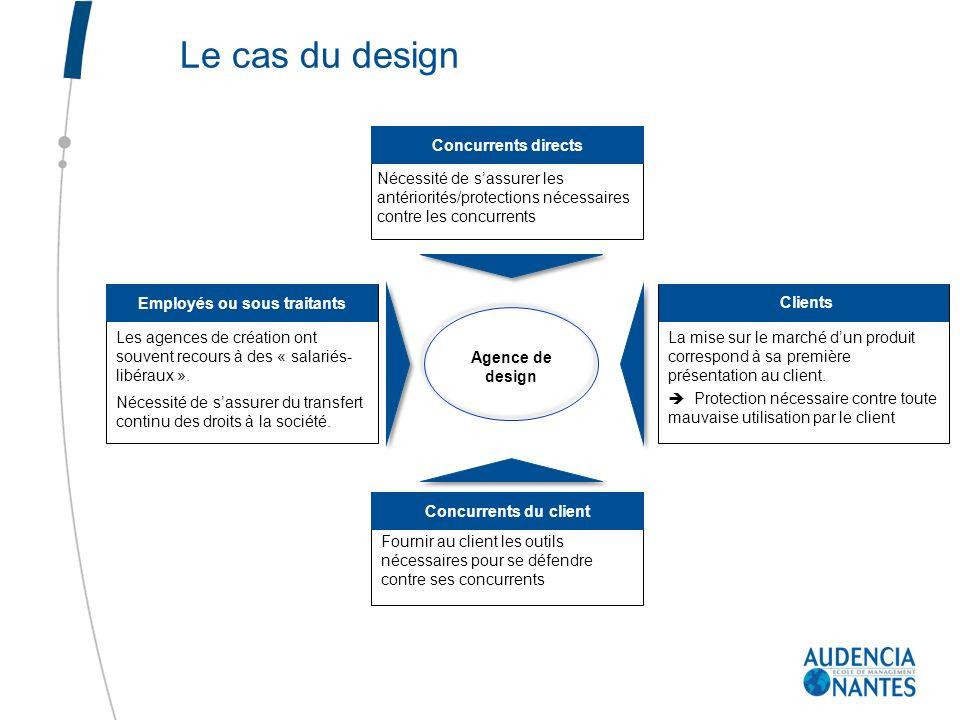 Le cas du design Agence de design Employés ou sous traitants Les agences de création ont souvent recours à des « salariés- libéraux ». Nécessité de sa