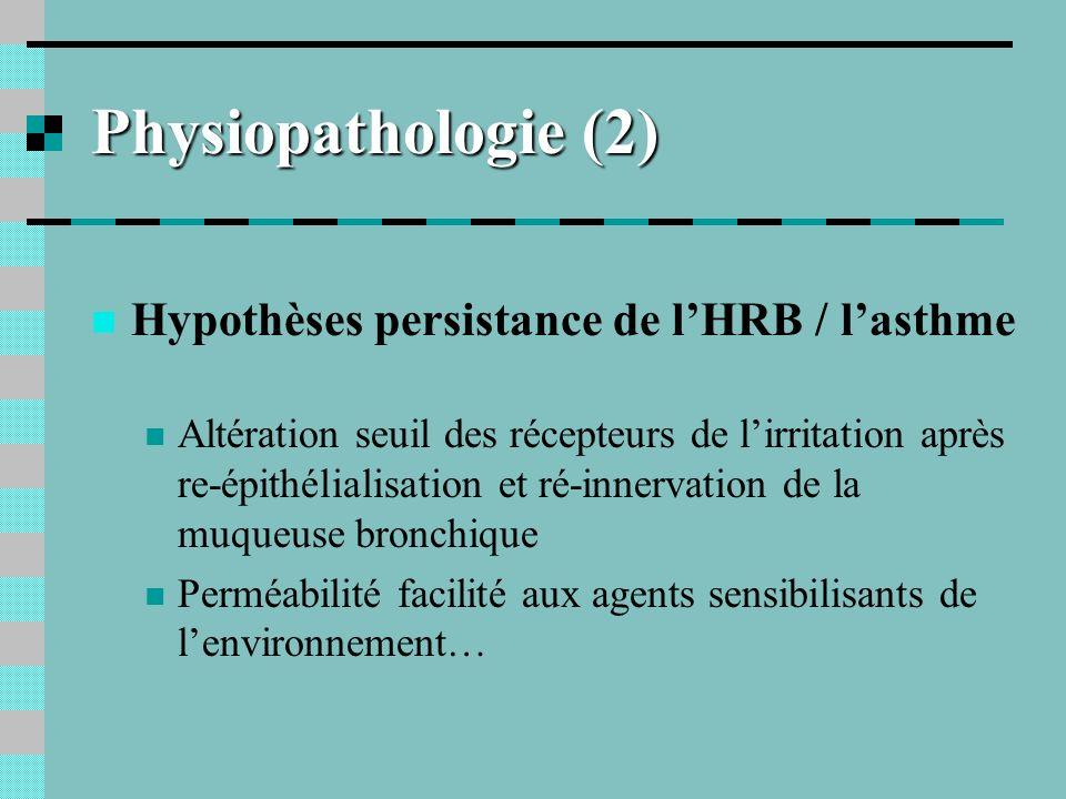 Physiopathologie (2) Hypothèses persistance de lHRB / lasthme Altération seuil des récepteurs de lirritation après re-épithélialisation et ré-innervat