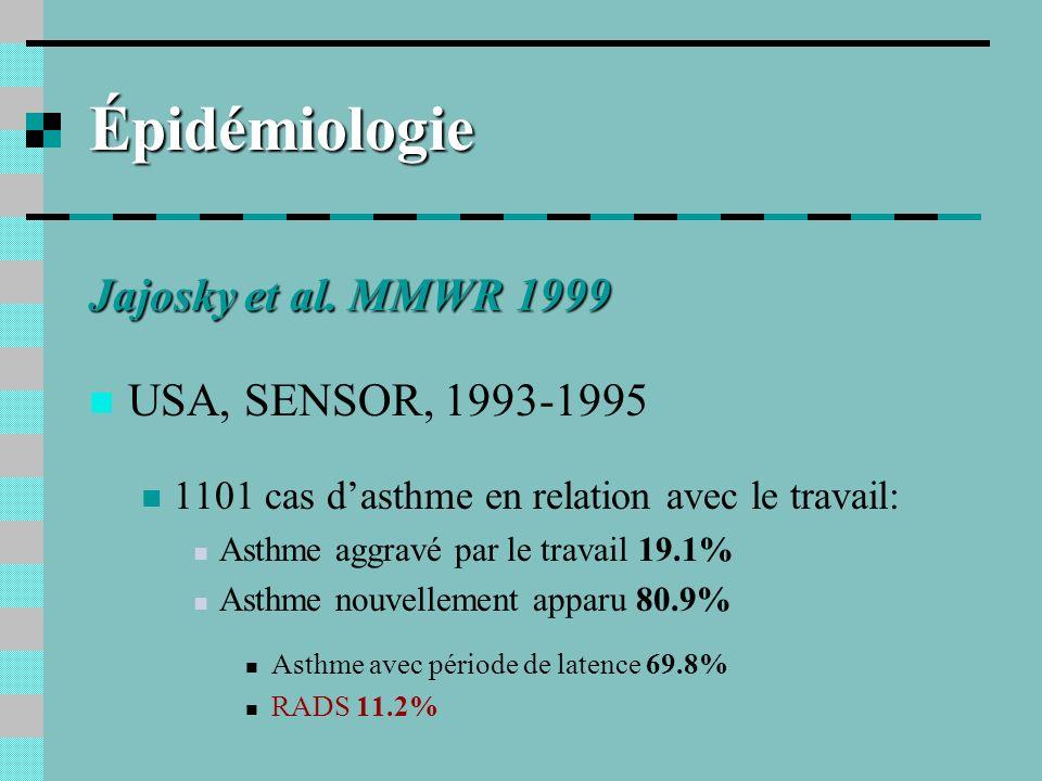 Épidémiologie Jajosky et al. MMWR 1999 USA, SENSOR, 1993-1995 1101 cas dasthme en relation avec le travail: Asthme aggravé par le travail 19.1% Asthme