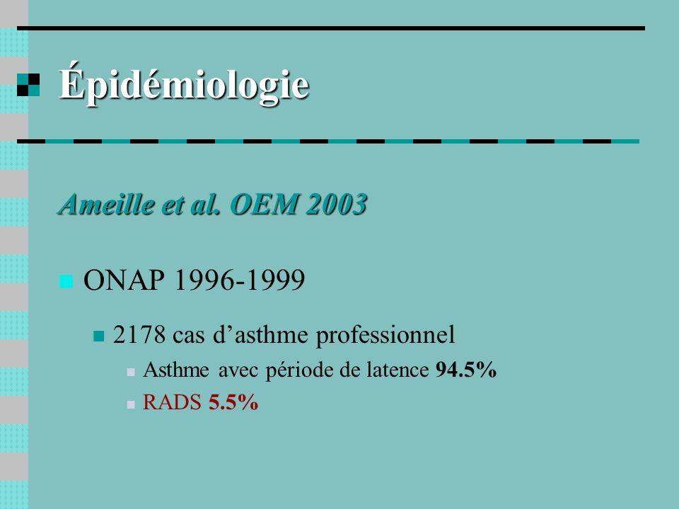 Épidémiologie Ameille et al. OEM 2003 ONAP 1996-1999 2178 cas dasthme professionnel Asthme avec période de latence 94.5% RADS 5.5%