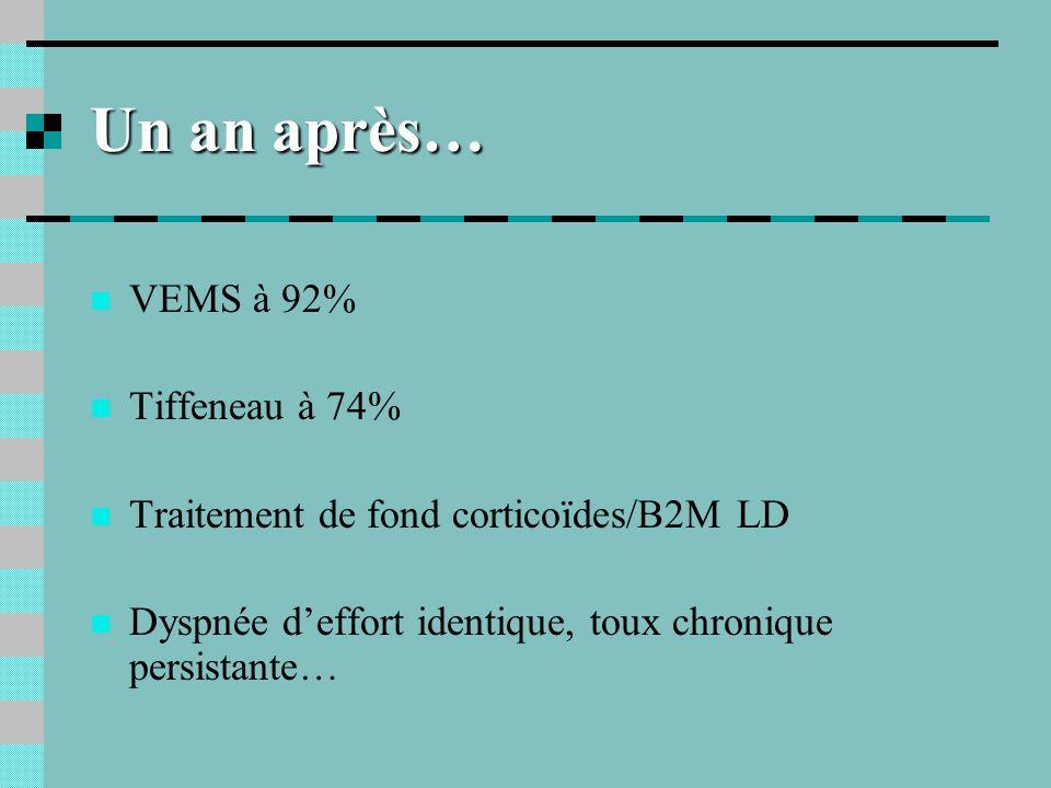 Un an après… VEMS à 92% Tiffeneau à 74% Traitement de fond corticoïdes/B2M LD Dyspnée deffort identique, toux chronique persistante…