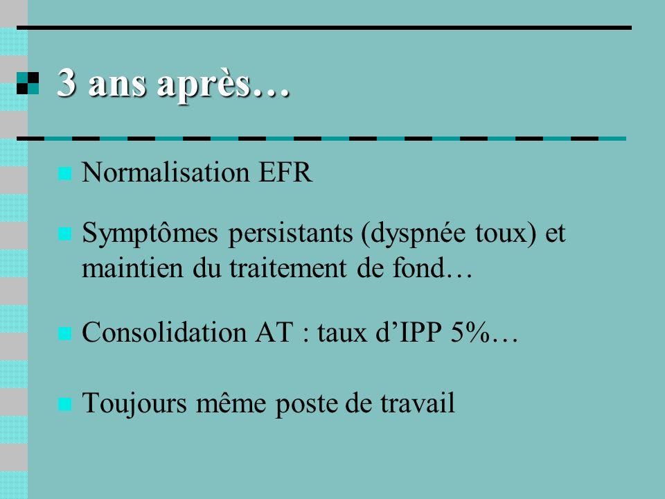 3 ans après… Normalisation EFR Symptômes persistants (dyspnée toux) et maintien du traitement de fond… Consolidation AT : taux dIPP 5%… Toujours même