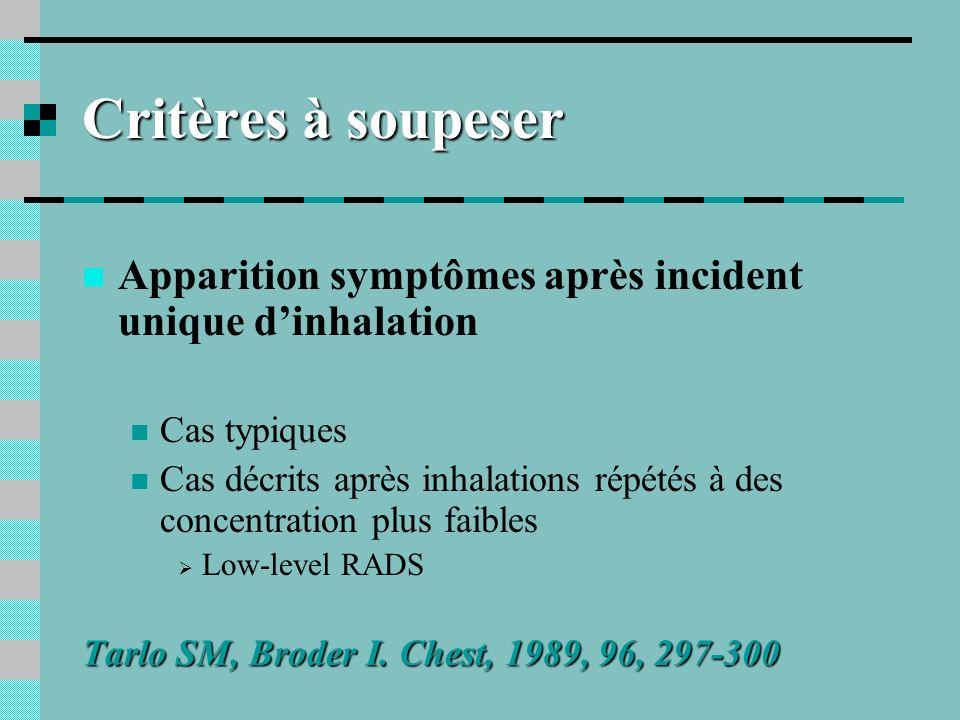 Critères à soupeser Apparition symptômes après incident unique dinhalation Cas typiques Cas décrits après inhalations répétés à des concentration plus
