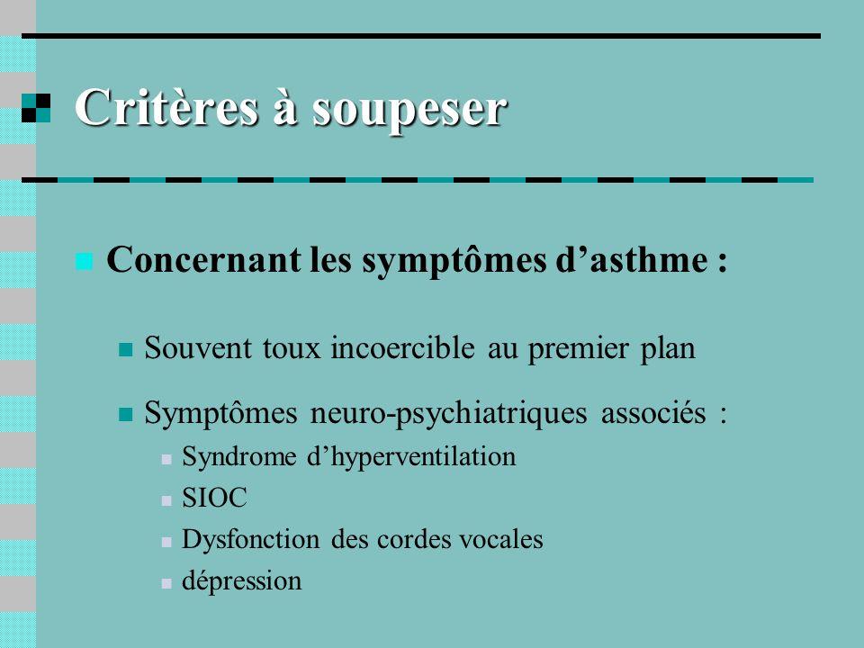 Critères à soupeser Concernant les symptômes dasthme : Souvent toux incoercible au premier plan Symptômes neuro-psychiatriques associés : Syndrome dhy