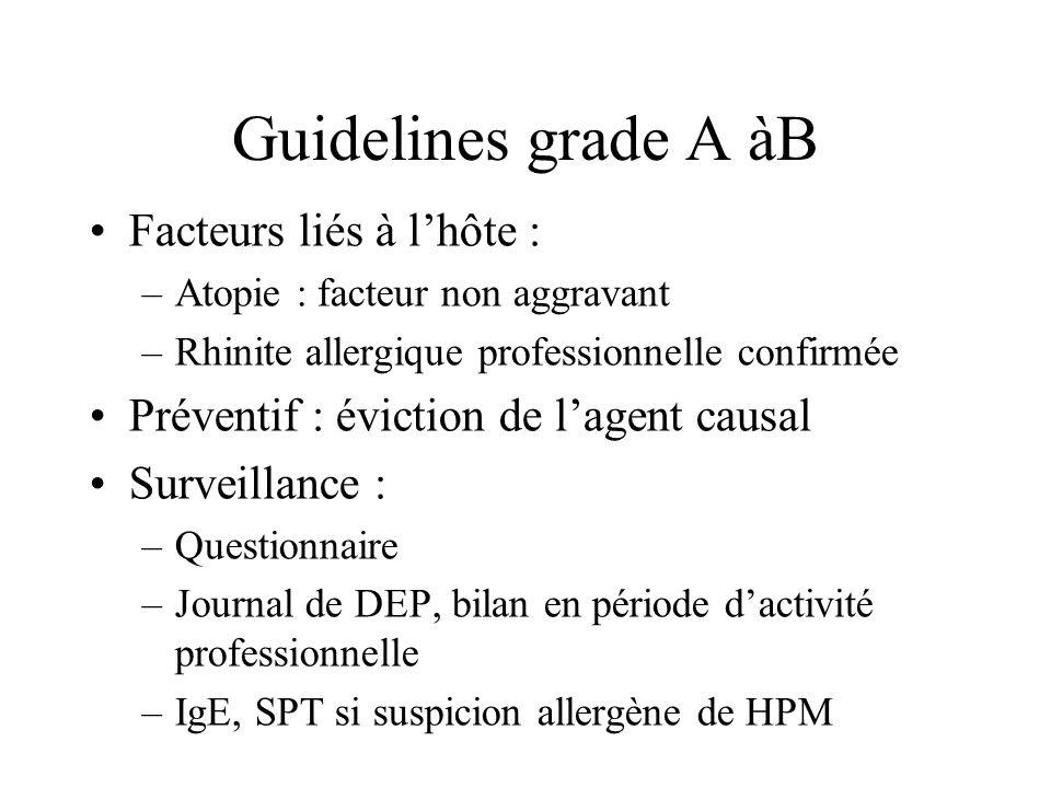 Guidelines grade A àB Facteurs liés à lhôte : –Atopie : facteur non aggravant –Rhinite allergique professionnelle confirmée Préventif : éviction de la