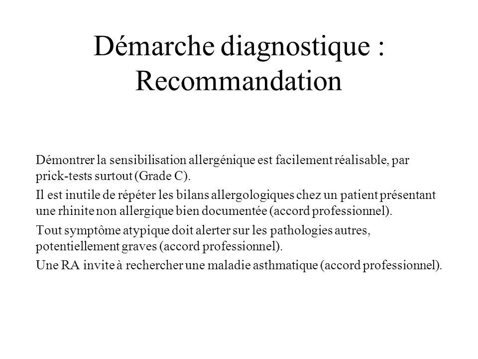 Démarche diagnostique : Recommandation Démontrer la sensibilisation allergénique est facilement réalisable, par prick-tests surtout (Grade C). Il est