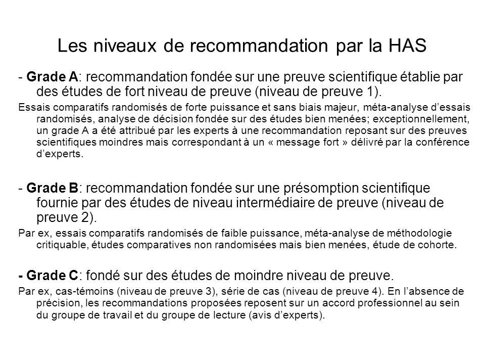 Les niveaux de recommandation par la HAS - Grade A: recommandation fondée sur une preuve scientifique établie par des études de fort niveau de preuve