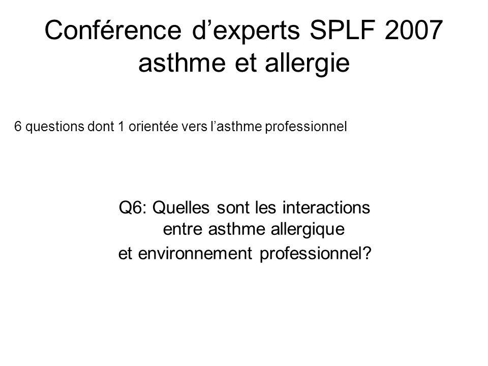 Conférence dexperts SPLF 2007 asthme et allergie 6 questions dont 1 orientée vers lasthme professionnel Q6: Quelles sont les interactions entre asthme