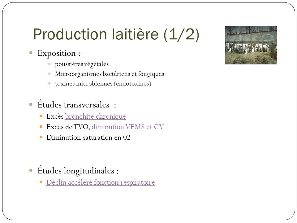 Production laitière (1/2) Exposition : poussières végétales Microorganismes bactériens et fongiques toxines microbiennes (endotoxines) Études transver