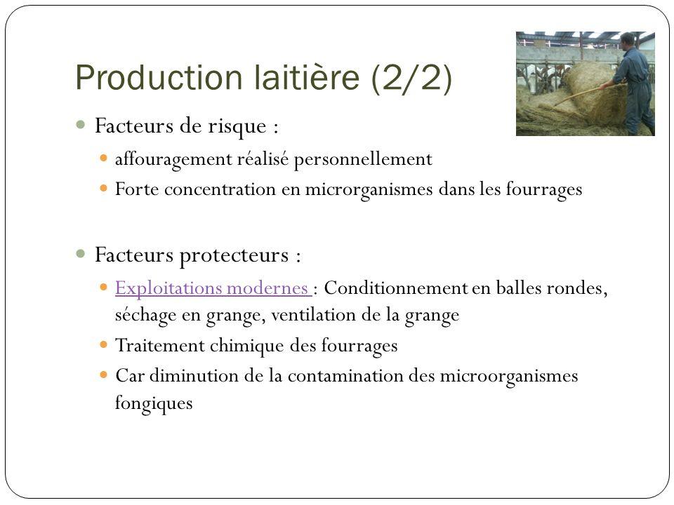 Production laitière (2/2) Facteurs de risque : affouragement réalisé personnellement Forte concentration en microrganismes dans les fourrages Facteurs