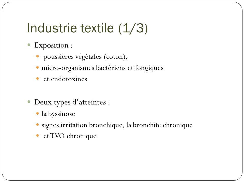 Industrie textile (1/3) Exposition : poussières végétales (coton), micro-organismes bactériens et fongiques et endotoxines Deux types datteintes : la