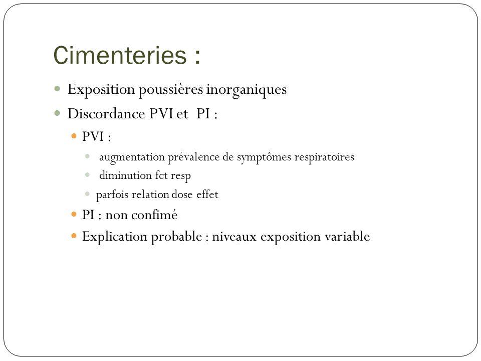 Cimenteries : Exposition poussières inorganiques Discordance PVI et PI : PVI : augmentation prévalence de symptômes respiratoires diminution fct resp