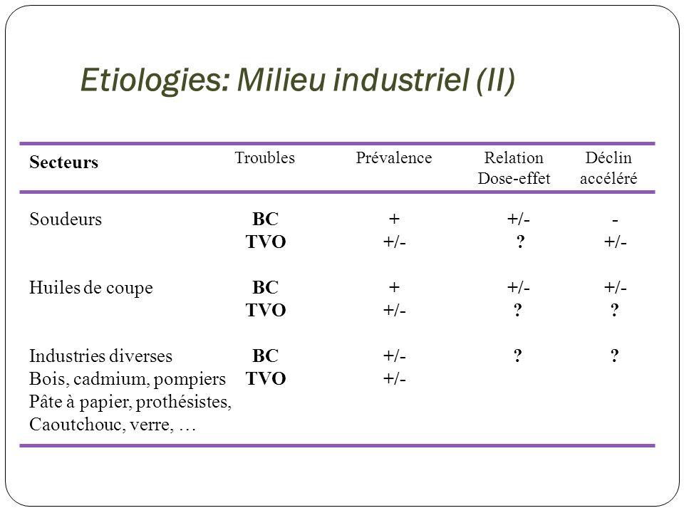 Etiologies: Milieu industriel (II) PrévalenceRelation Dose-effet Déclin accéléré Soudeurs Huiles de coupe Industries diverses Bois, cadmium, pompiers