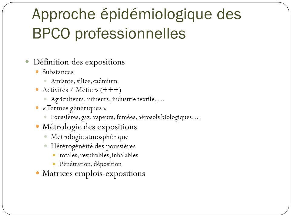 Approche épidémiologique des BPCO professionnelles Définition des expositions Substances Amiante, silice, cadmium Activités / Métiers (+++) Agriculteu
