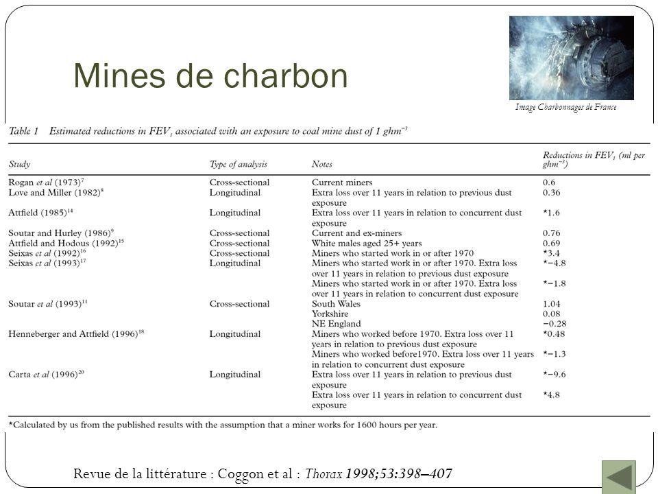 Mines de charbon Revue de la littérature : Coggon et al : Thorax 1998;53:398–407 Image Charbonnages de France