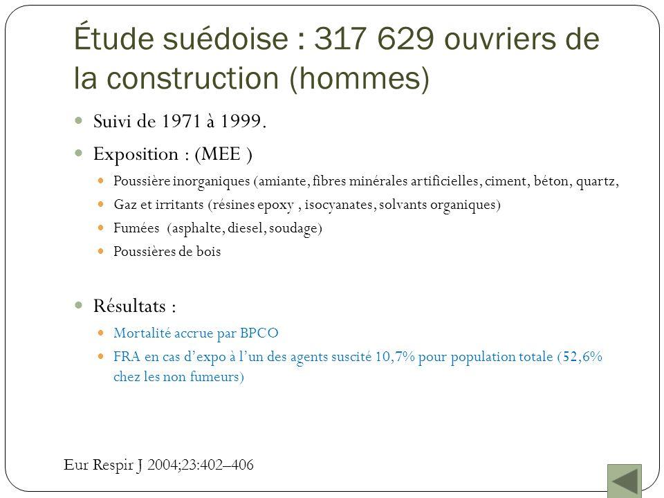 Étude suédoise : 317 629 ouvriers de la construction (hommes) Suivi de 1971 à 1999. Exposition : (MEE ) Poussière inorganiques (amiante, fibres minéra