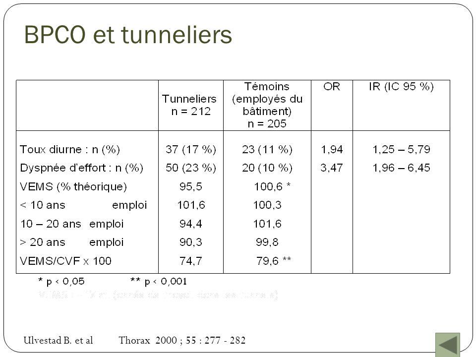 BPCO et tunneliers Ulvestad B. et alThorax 2000 ; 55 : 277 - 282