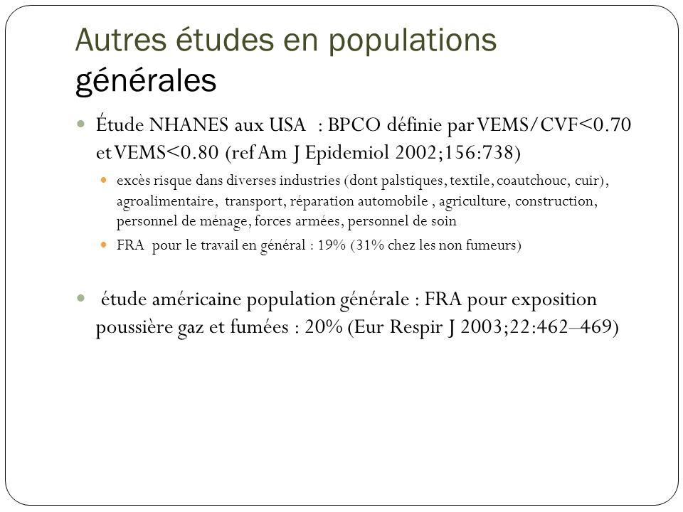 Autres études en populations générales Étude NHANES aux USA : BPCO définie par VEMS/CVF<0.70 et VEMS<0.80 (ref Am J Epidemiol 2002;156:738) excès risq