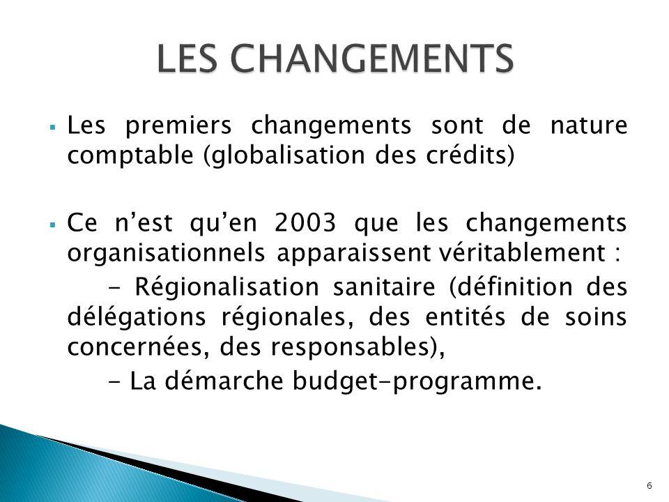 Le territoire a été divisé en 16 régions sanitaires, Il apparaît 2 niveaux de contractualisation : Au niveau de la région : Ladministration centrale (Direction de la Planification et Ressources Financières) contractualise un plan régional avec les 16 régions, Au niveau des délégations régionales : Les 16 régions contractualisent les budgets-programmes avec leurs délégations.