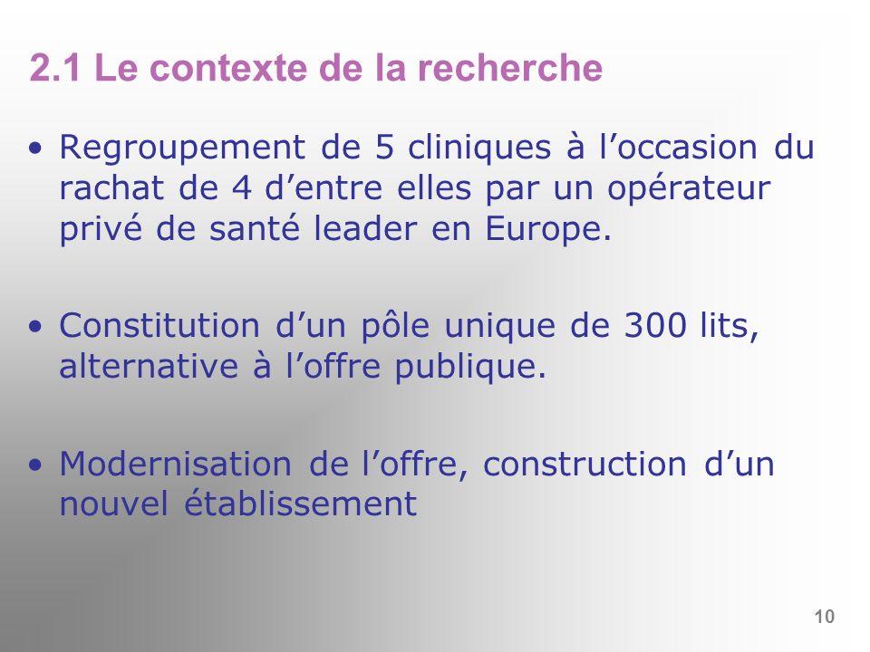2.1 Le contexte de la recherche Regroupement de 5 cliniques à loccasion du rachat de 4 dentre elles par un opérateur privé de santé leader en Europe.