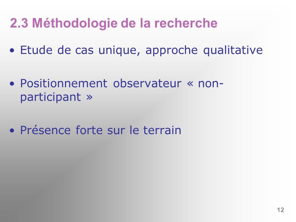 2.3 Méthodologie de la recherche Etude de cas unique, approche qualitative Positionnement observateur « non- participant » Présence forte sur le terra