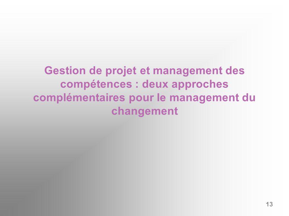 Gestion de projet et management des compétences : deux approches complémentaires pour le management du changement 13
