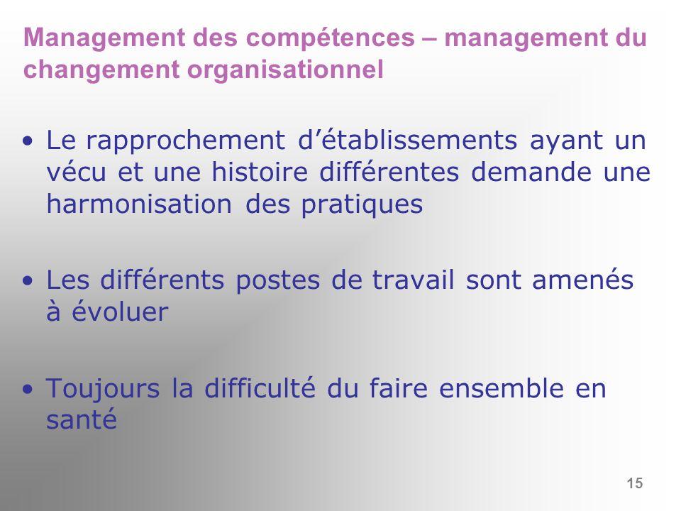 Management des compétences – management du changement organisationnel Le rapprochement détablissements ayant un vécu et une histoire différentes deman