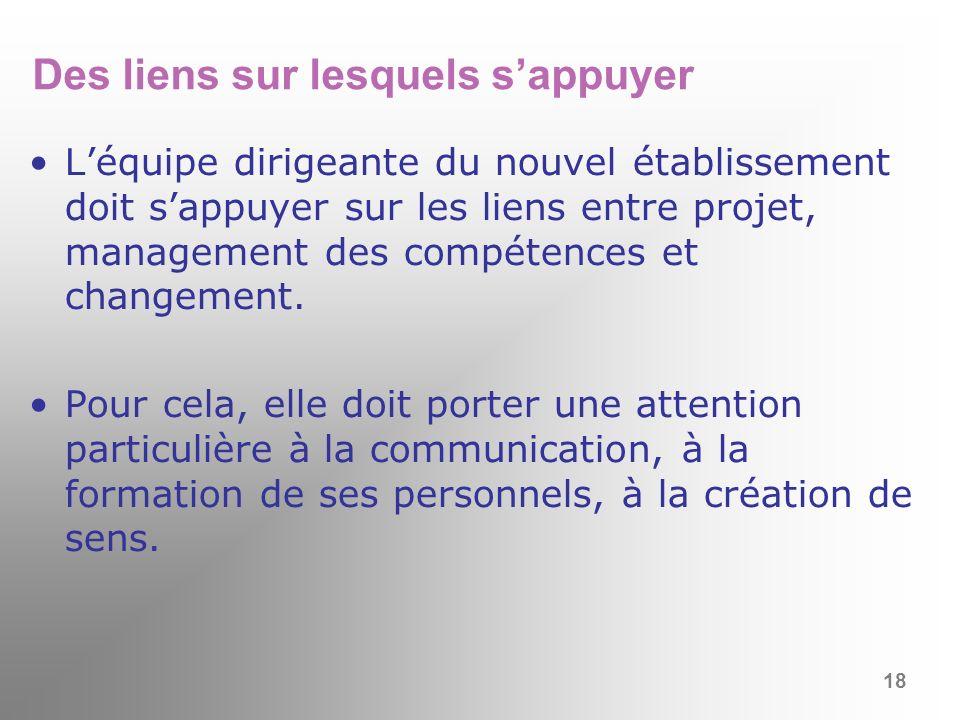Des liens sur lesquels sappuyer Léquipe dirigeante du nouvel établissement doit sappuyer sur les liens entre projet, management des compétences et cha