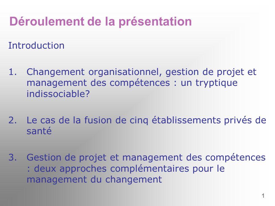 Déroulement de la présentation Introduction 1.Changement organisationnel, gestion de projet et management des compétences : un tryptique indissociable