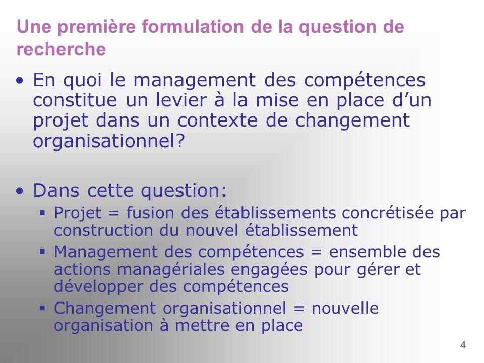 Une première formulation de la question de recherche En quoi le management des compétences constitue un levier à la mise en place dun projet dans un c