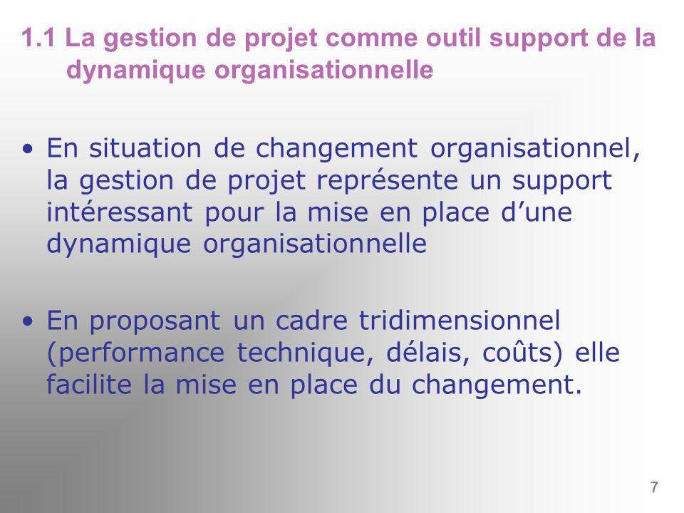 1.1 La gestion de projet comme outil support de la dynamique organisationnelle En situation de changement organisationnel, la gestion de projet représ