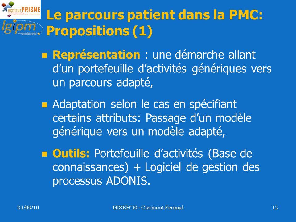 Le parcours patient dans la PMC: Propositions (1) Représentation : une démarche allant dun portefeuille dactivités génériques vers un parcours adapté,