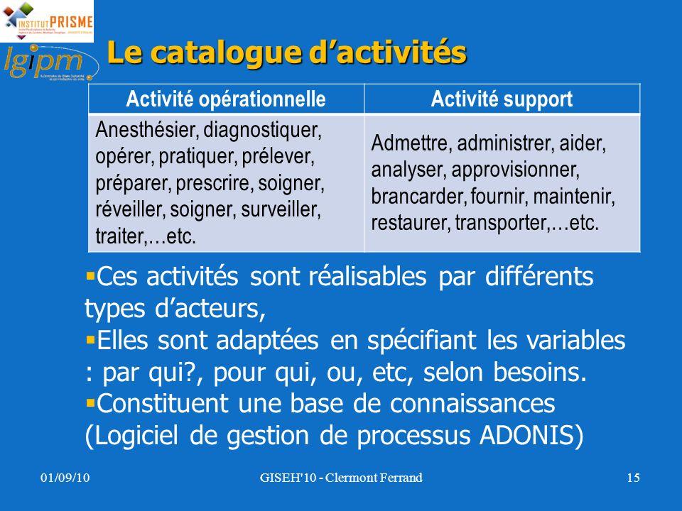 Le catalogue dactivités Activité opérationnelleActivité support Anesthésier, diagnostiquer, opérer, pratiquer, prélever, préparer, prescrire, soigner,