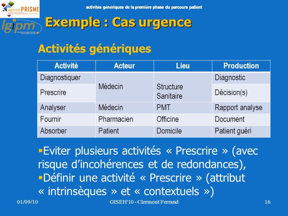 Exemple : Cas urgence ActivitéActeurLieuProduction Diagnostiquer MédecinStructure Sanitaire Diagnostic PrescrireDécision(s) AnalyserMédecinPMTRapport
