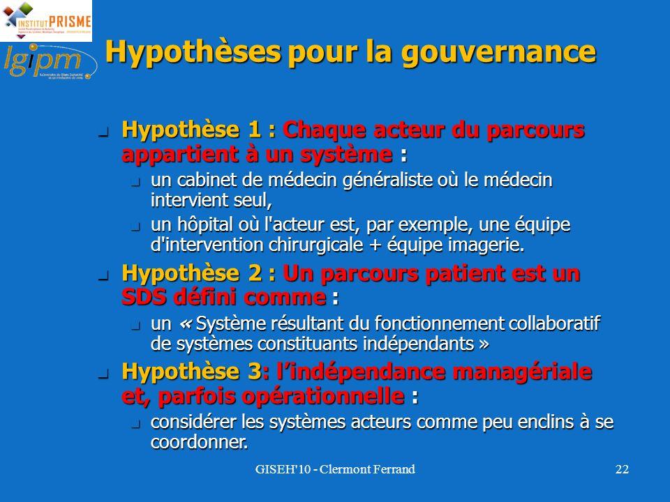 Hypothèses pour la gouvernance Hypothèse 1 : Chaque acteur du parcours appartient à un système : Hypothèse 1 : Chaque acteur du parcours appartient à
