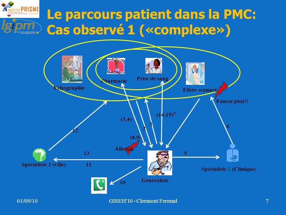 Le parcours patient dans la PMC: Cas observé 1 («complexe») 01/09/10GISEH'10 - Clermont Ferrand7 Spécialiste 2 (ville) Généraliste Echographie Prise d