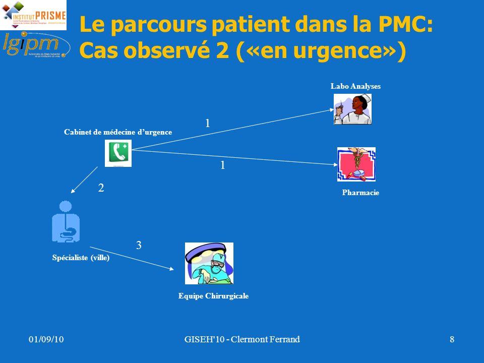 Le parcours patient dans la PMC: Cas observé 2 («en urgence») 01/09/10GISEH'10 - Clermont Ferrand8 1 1 2 3 Cabinet de médecine durgence Spécialiste (v