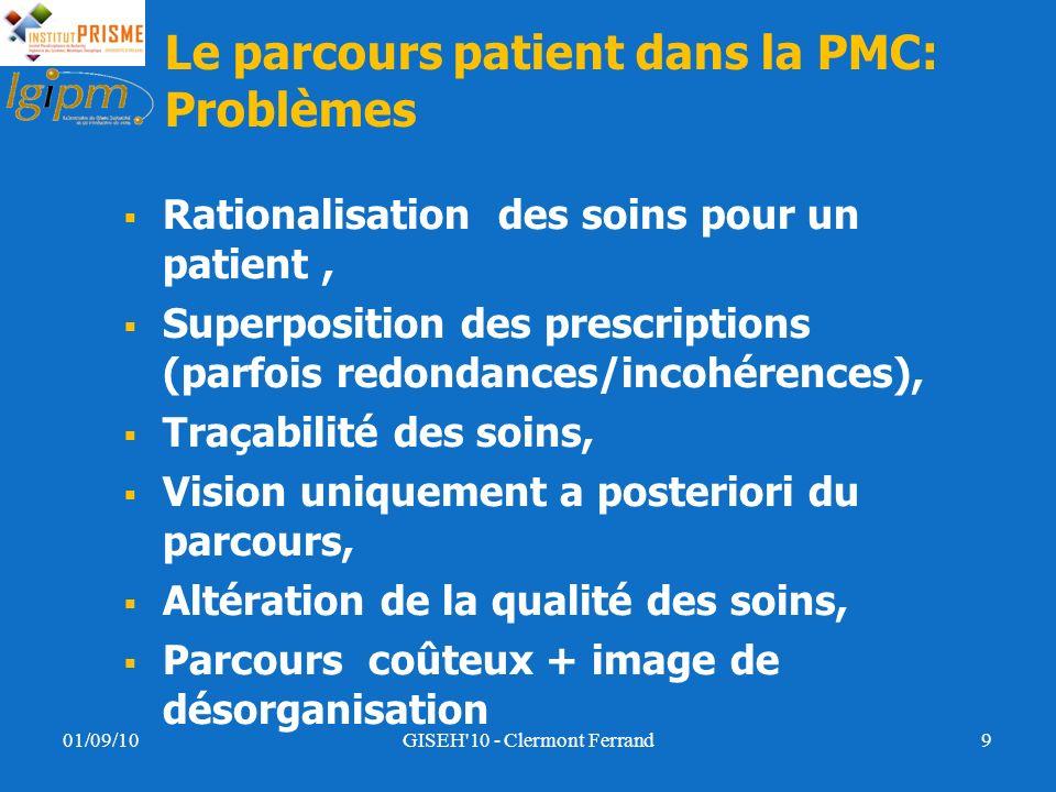 Le parcours patient dans la PMC: Problèmes Rationalisation des soins pour un patient, Superposition des prescriptions (parfois redondances/incohérence