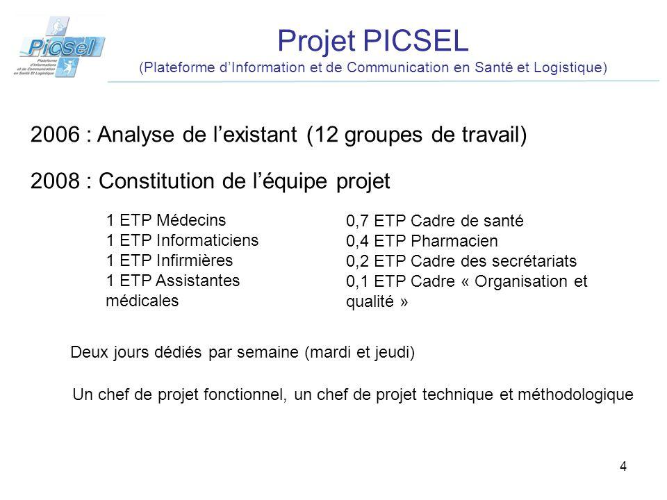 15 Conclusion Le déroulement dun projet nest pas toujours linéaire Cette émergence complexifie le management de projet.