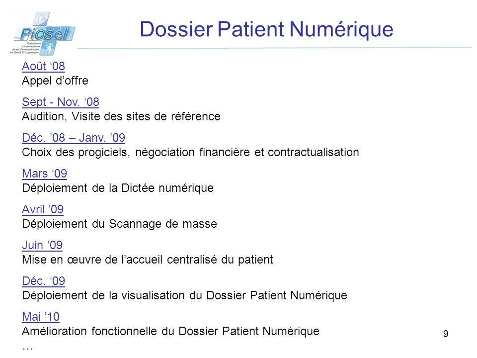 10 Complexité des processus souterrains 123 1.Lancement de létape Dossier Patient Numérique 2.