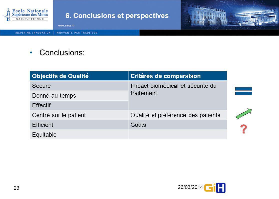 26/03/2014 23 6. Conclusions et perspectives Conclusions: Objectifs de QualitéCritères de comparaison SecureImpact biomédical et sécurité du traitemen