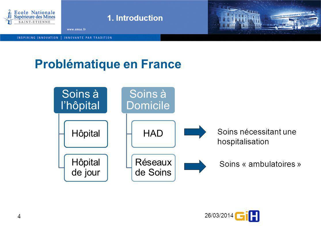 26/03/2014 4 Problématique en France 1. Introduction Soins à lhôpital Hôpital Hôpital de jour Soins à Domicile HAD Réseaux de Soins Soins nécessitant