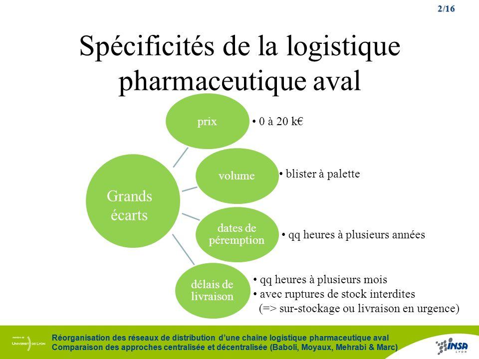 2/16 Réorganisation des réseaux de distribution dune chaîne logistique pharmaceutique aval Comparaison des approches centralisée et décentralisée (Bab