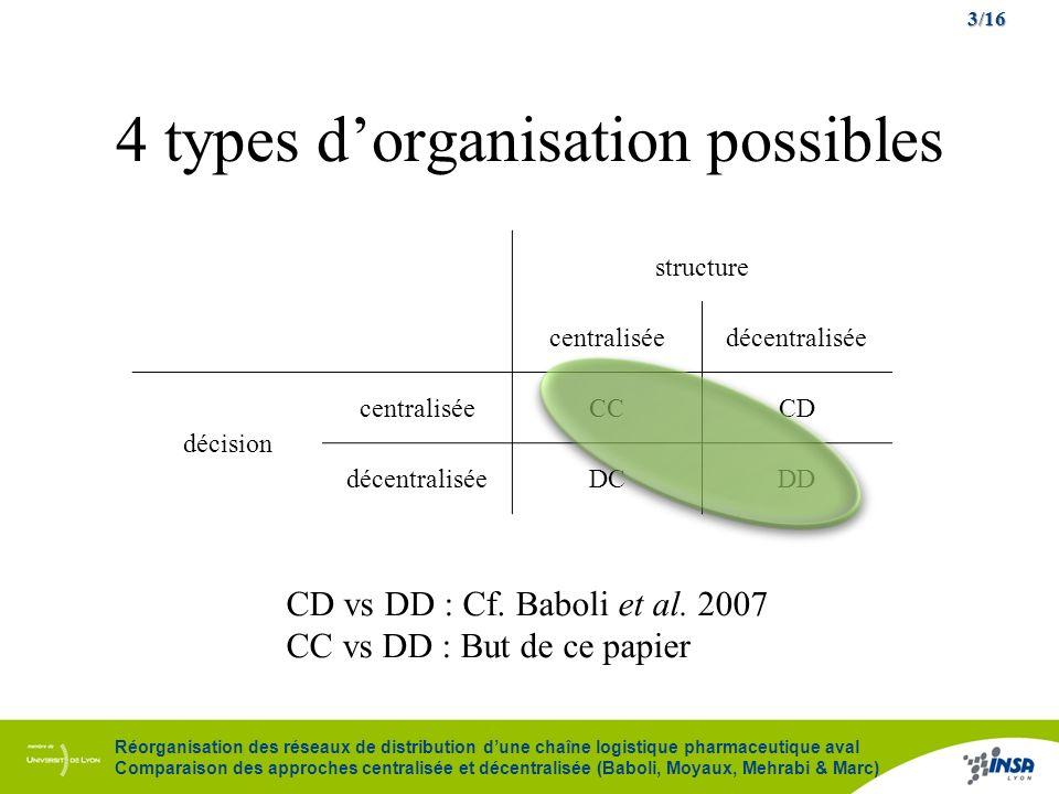 3/16 Réorganisation des réseaux de distribution dune chaîne logistique pharmaceutique aval Comparaison des approches centralisée et décentralisée (Bab
